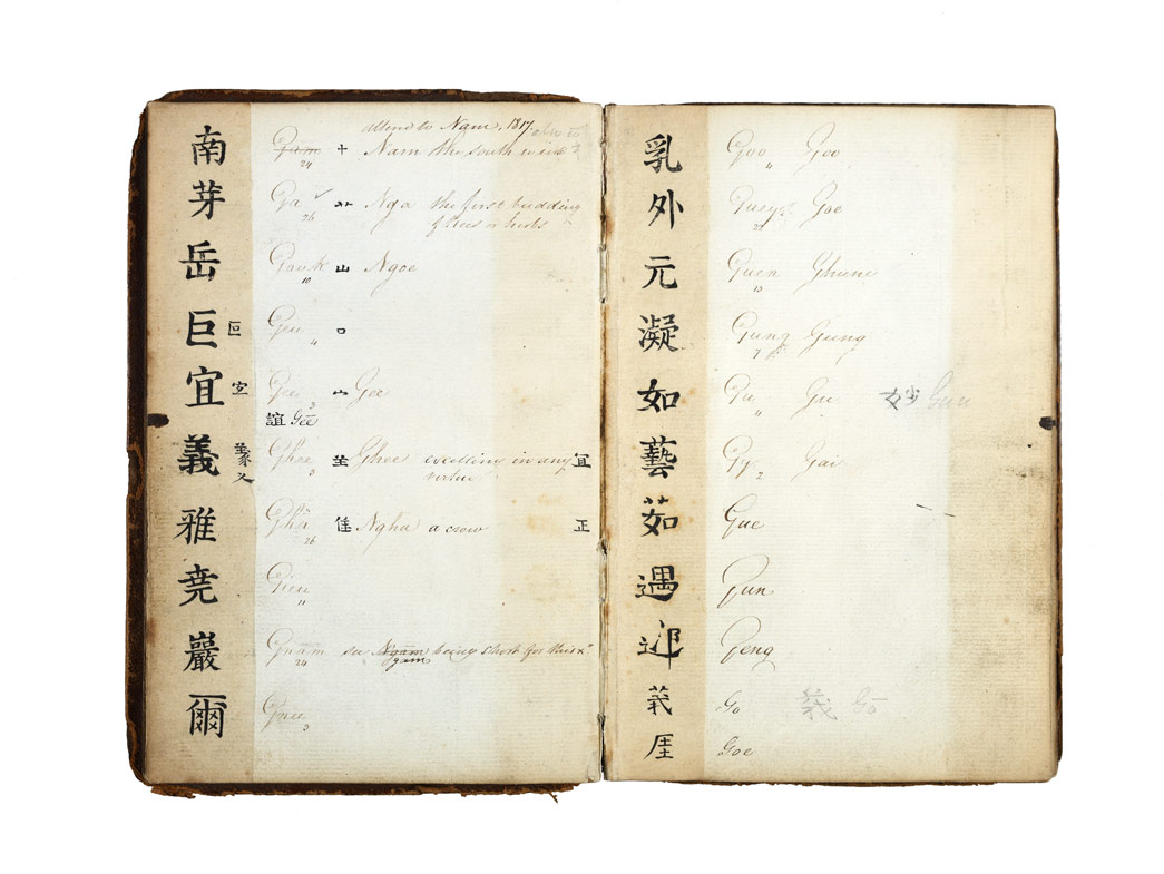 This 'chop book' would have been used by London dock officials who received tea cargoes imported from Canton (Guangzhou). The book contains a list of Chinese words with the phonetic pronunciations in the Cantonese dialect listed alphabetically alongside. The defining Chinese character for each word is also noted. For some entries the English translation is given. This would allow officials to identify the stamps on the side of tea chests and to communicate with Chinese sailors. The notes made by the user of this book suggest that they probably had a basic grasp of the Chinese language.